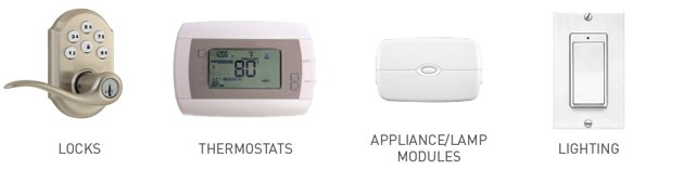 Watchdog Security, Residential application, control and management Equipment